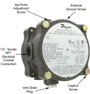 Explosion-proof Differential Pressure Switch | Series 1950G